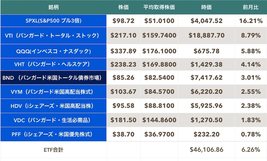 f:id:mentatsu-san:20210501135239j:image