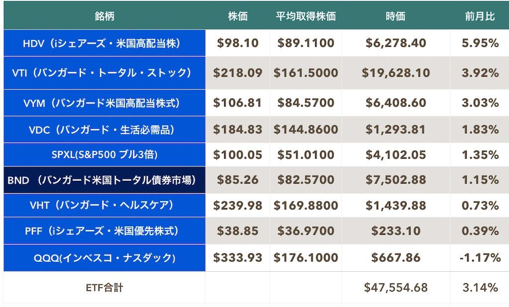 f:id:mentatsu-san:20210529212846j:image
