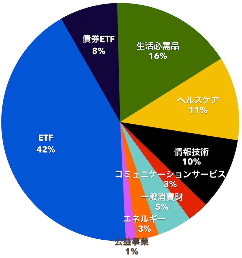 f:id:mentatsu-san:20210529212911j:image