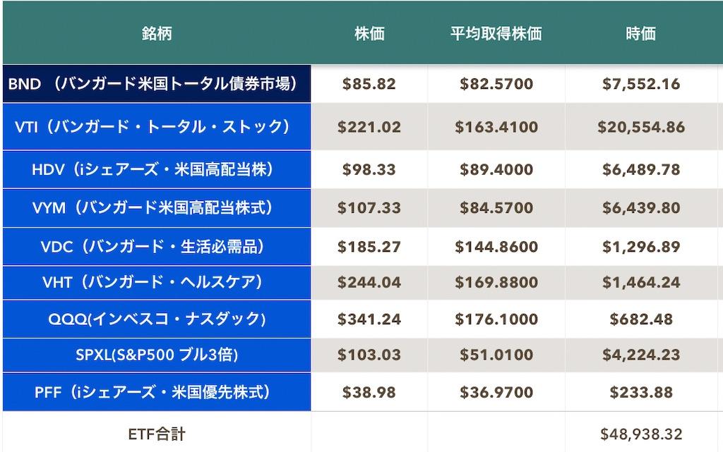 f:id:mentatsu-san:20210612143850j:image