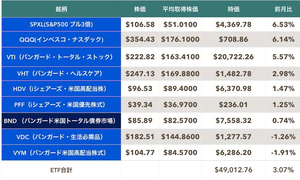 f:id:mentatsu-san:20210701134946j:image