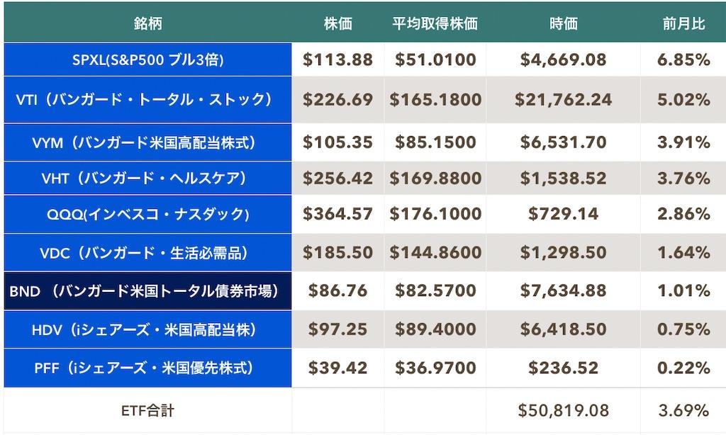 f:id:mentatsu-san:20210731152743j:image