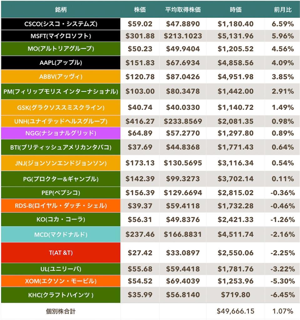 f:id:mentatsu-san:20210901145005j:image