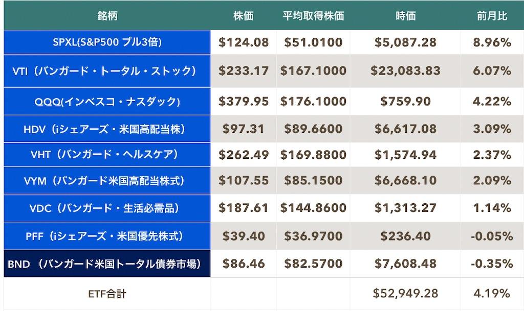 f:id:mentatsu-san:20210901145015j:image