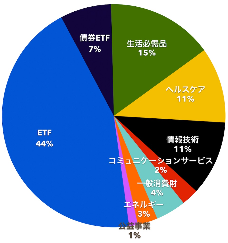 f:id:mentatsu-san:20210901145057j:image