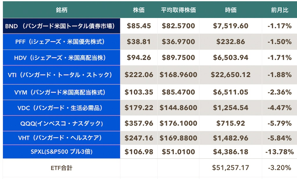 f:id:mentatsu-san:20211001142100j:image
