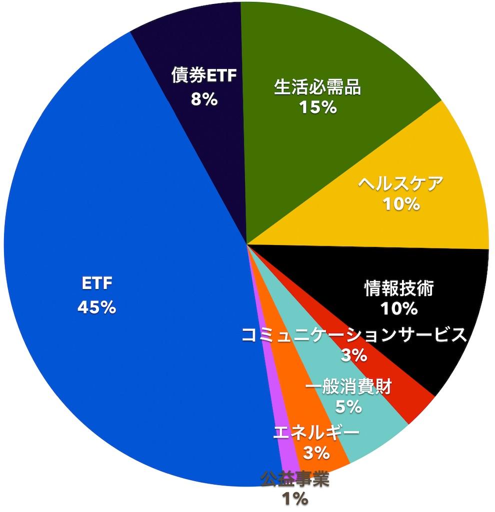 f:id:mentatsu-san:20211009110810j:image