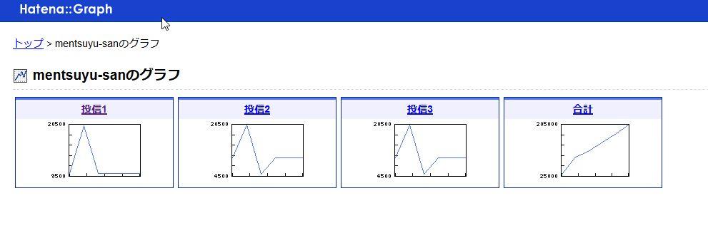 f:id:mentsuyu-san:20190221231631j:plain