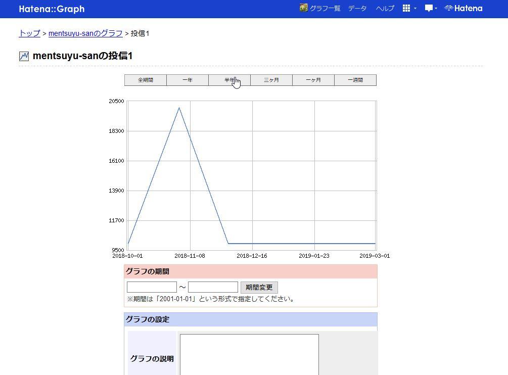 f:id:mentsuyu-san:20190221232500j:plain
