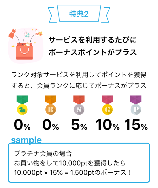f:id:mentsuyu-san:20190310221304p:plain