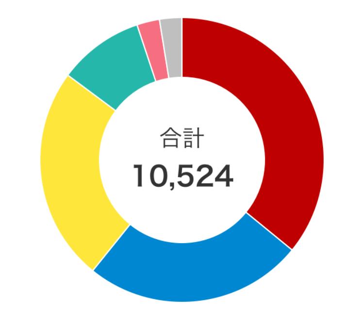 f:id:mentsuyu-san:20190410222028p:plain