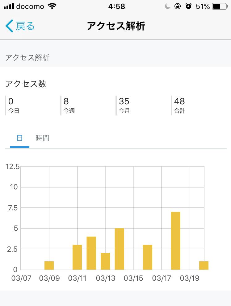 f:id:mentsuyu-san:20190416183210p:plain