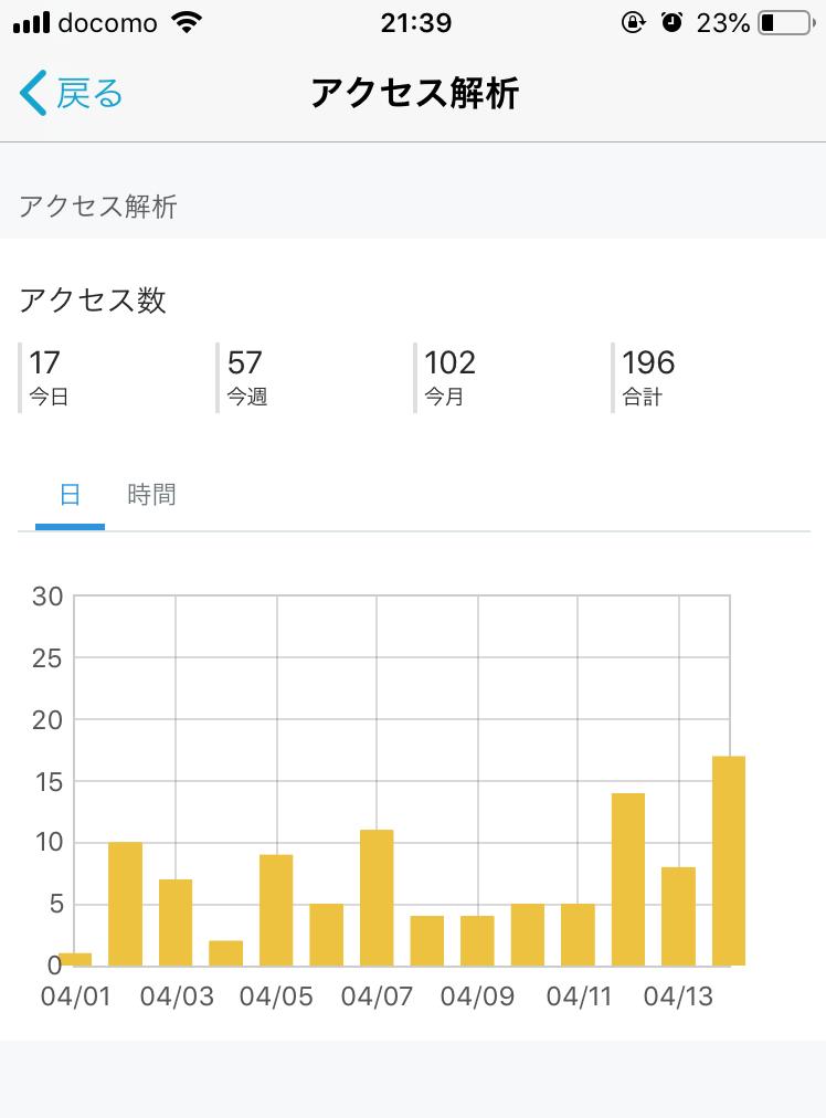 f:id:mentsuyu-san:20190416183304p:plain