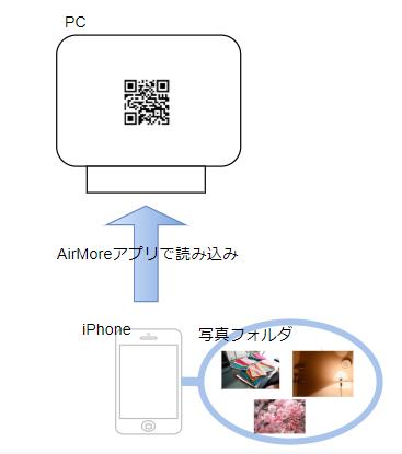 f:id:mentsuyu-san:20190424221801p:plain