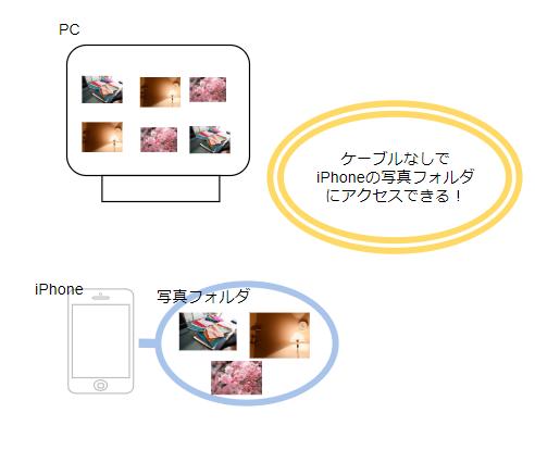 f:id:mentsuyu-san:20190424221918p:plain