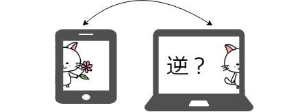 パソコン、タブレットの位置を左右逆にしたい