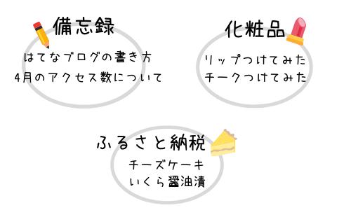 f:id:mentsuyu-san:20190531060319p:plain