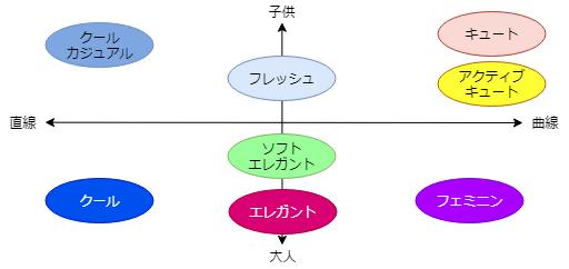 f:id:mentsuyu-san:20190609200031p:plain