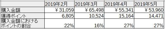 f:id:mentsuyu-san:20190615075325j:plain