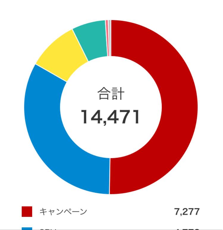 f:id:mentsuyu-san:20190615075640p:plain