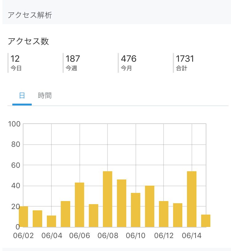 f:id:mentsuyu-san:20190615130231p:plain