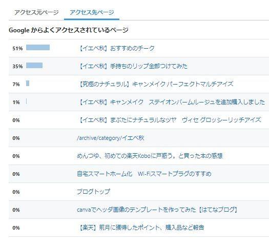 f:id:mentsuyu-san:20190615132359j:plain