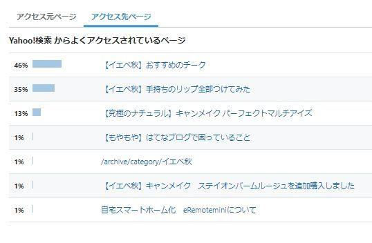 f:id:mentsuyu-san:20190615132412j:plain