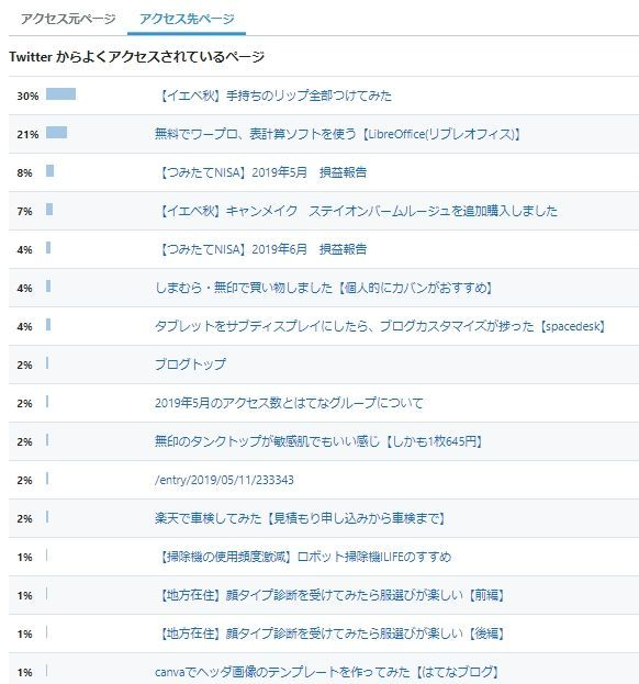 f:id:mentsuyu-san:20190615132430j:plain