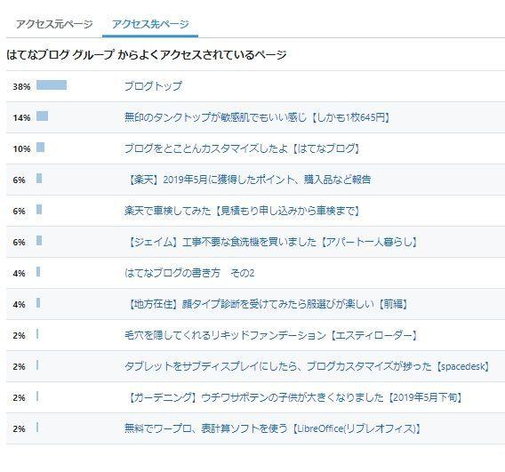 f:id:mentsuyu-san:20190615132445j:plain
