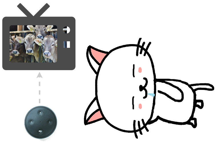 f:id:mentsuyu-san:20190623190317p:plain