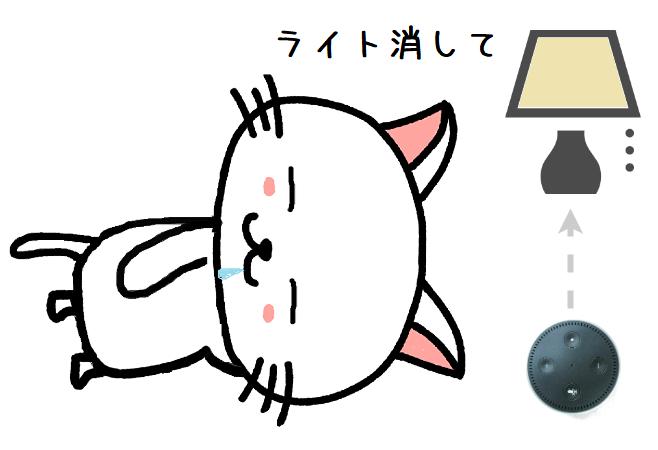 f:id:mentsuyu-san:20190625214201p:plain