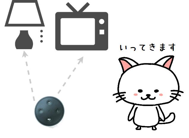 f:id:mentsuyu-san:20190629064413p:plain