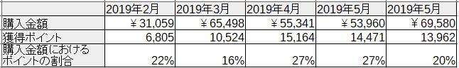 f:id:mentsuyu-san:20190704215013j:plain