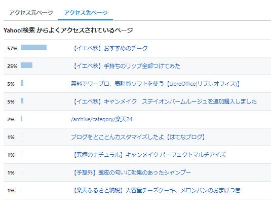 f:id:mentsuyu-san:20190709192622p:plain
