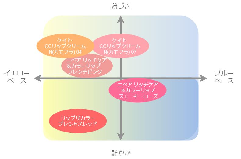 f:id:mentsuyu-san:20190714130238p:plain