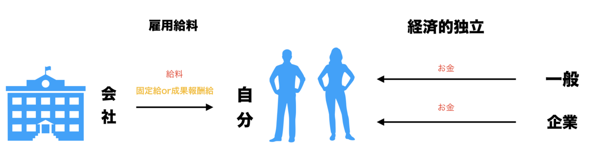 f:id:menzusettoribiyousi:20191107140617p:plain