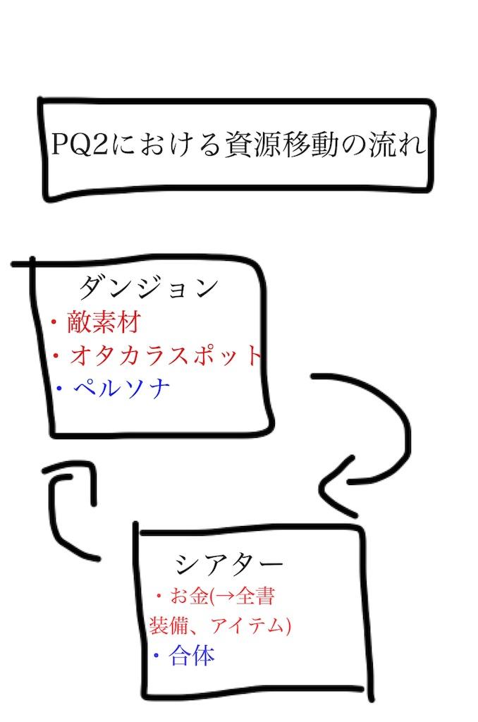 f:id:mer-maid-tann:20190223104958j:image