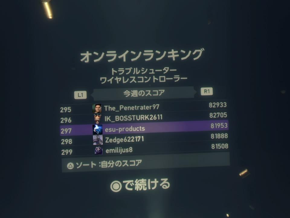 PlayStation VR WORLDSロンドンハイストスコア画面