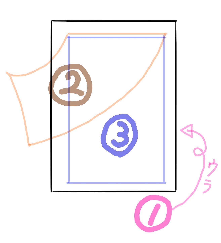 f:id:merasan:20200311164440j:image