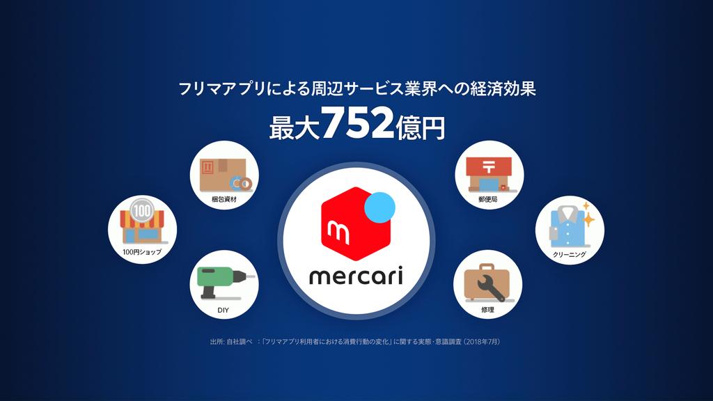 f:id:mercarihr:20190307165653j:plain