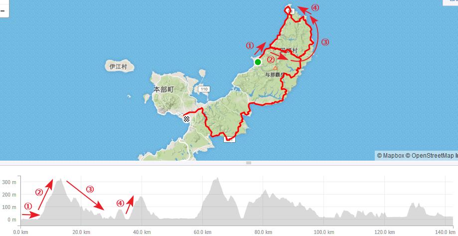 ツールド沖縄 140km コース図