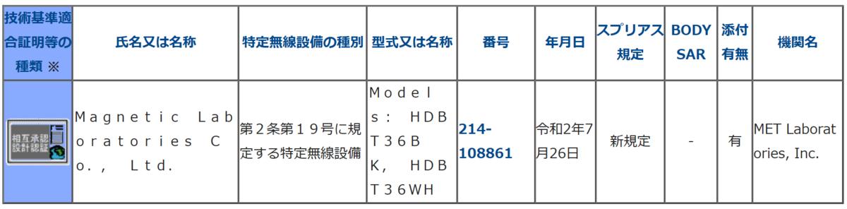 f:id:mernobi:20201215224448p:plain