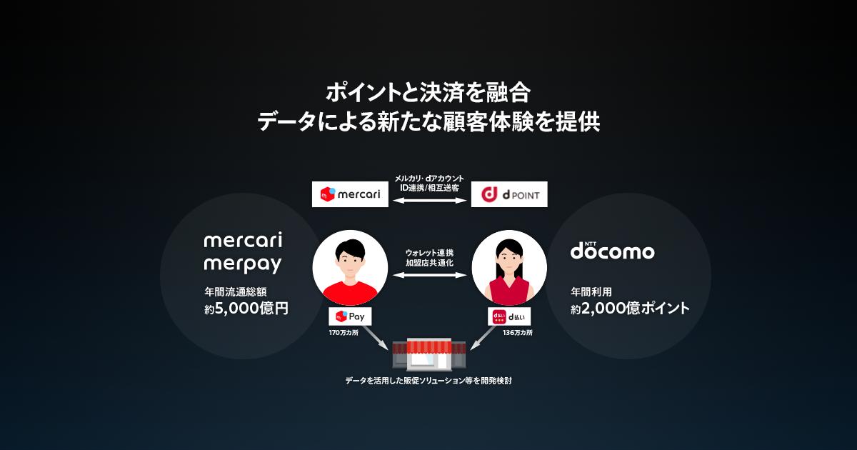 f:id:merpoli:20200223065716p:plain