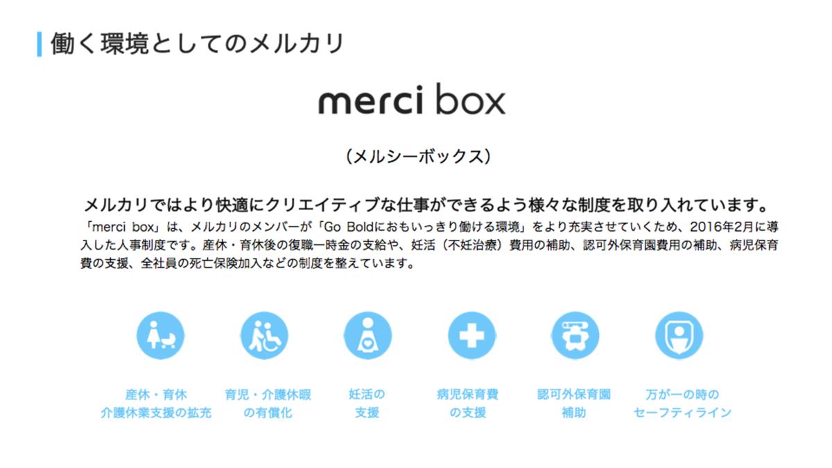 f:id:merpoli:20200224151154p:plain
