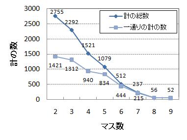 20110220160433
