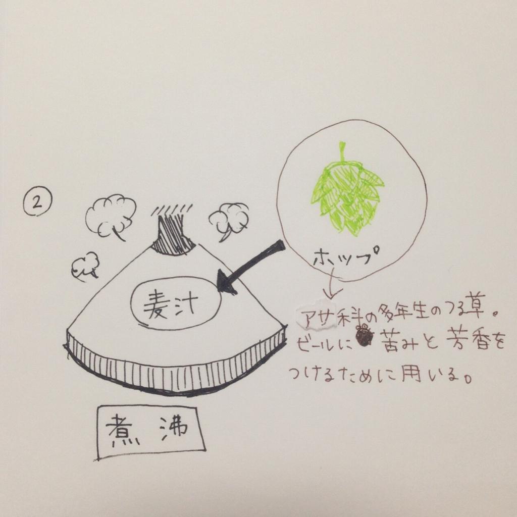 f:id:meru_meru_mee:20160627232058j:plain