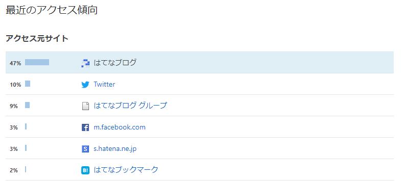 f:id:merumamax:20200927082903p:plain