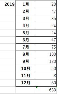 f:id:merumo5210:20200107165557j:plain