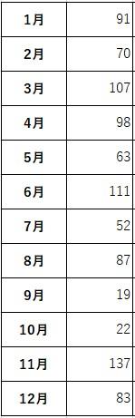 f:id:merumo5210:20210101155237j:plain