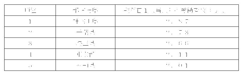 f:id:mesoscopic:20170305183256p:plain